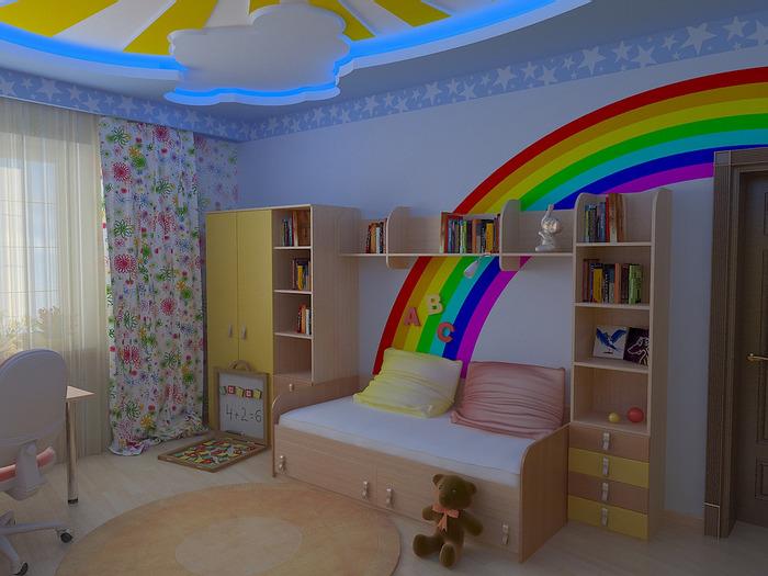 Потолок в детской комнате своими руками с фото