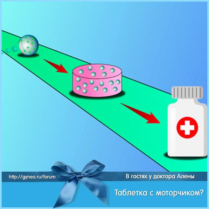 c8d0a197ab90 Ученые из Калифорнийского университета создали необычные таблетки с  микродвигателями. Это изобретение позволяет самодвижущимся частицами  высвобождать ...