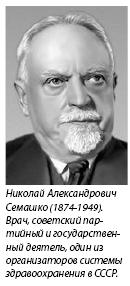 Николай Александрович Семашко (1874-1949)